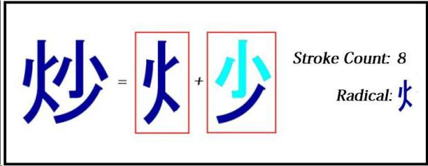 CC Chinese Radicals 5