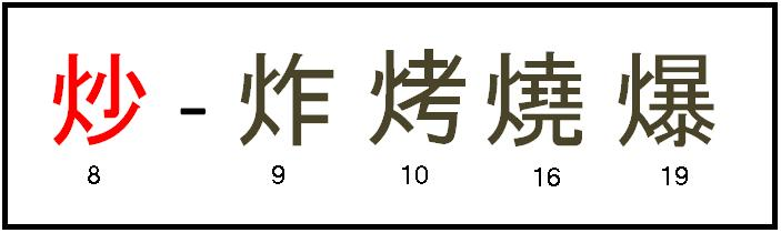 CC Chinese Radicals 6